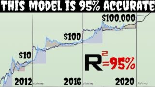 Bitcoin Price Prediction   $100,000 After 2021   $1,000,000 After 2025