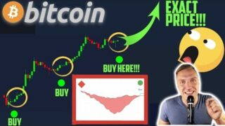 URGENT!!!!!!! BITCOIN WILL FLASH 5000% BUY SIGNAL THIS WEEK!!! [btc will pump to THIS price…]