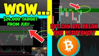 $24,000 BITCOIN IS COMING! THE QUESTION IS WHEN…
