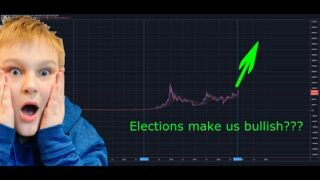 BITCOIN history proved that elections make bitcoin…