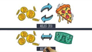 History of Bitcoin – A Detailed Saga of How BTC Started