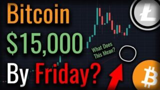 Second Golden Cross In Bitcoin HISTORY! $15,000 Bitcoin This Week?