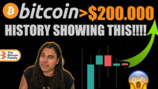 WOOW!!! IF BITCOIN HISTORY [chart] REPEATS WE WILL SEE +$200.000 in 2021!! Check the BTC Machina!!