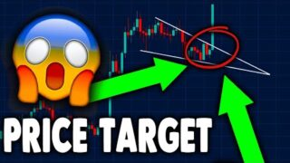 BITCOIN HOLDERS MUST WATCH!! BITCOIN BREAKOUT, ETHEREUM PRICE & CHAINLINK PRICE (Exact Price Target)