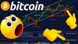 BITCOIN APRIL PRICE TARGET REVEALED!!!!!!!! [a complete no-brainer!!!!!!!!]