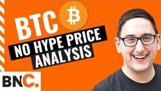 Bitcoin Price Analysis  –  31st March 2021